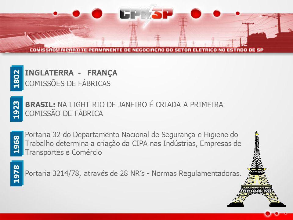 INGLATERRA - FRANÇA COMISSÕES DE FÁBRICAS. BRASIL: NA LIGHT RIO DE JANEIRO É CRIADA A PRIMEIRA COMISSÃO DE FÁBRICA.