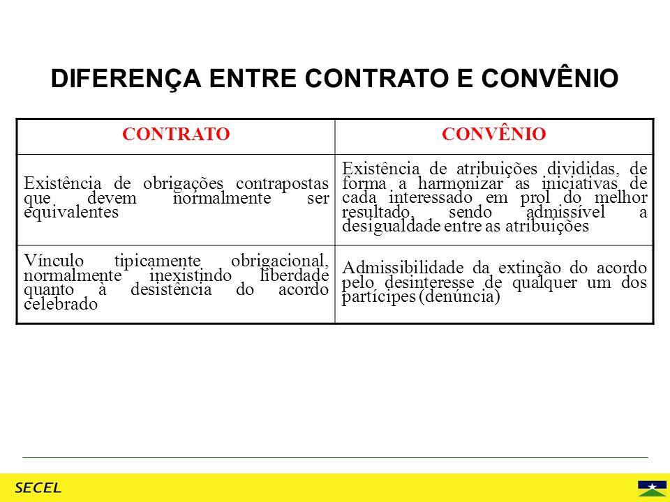 DIFERENÇA ENTRE CONTRATO E CONVÊNIO