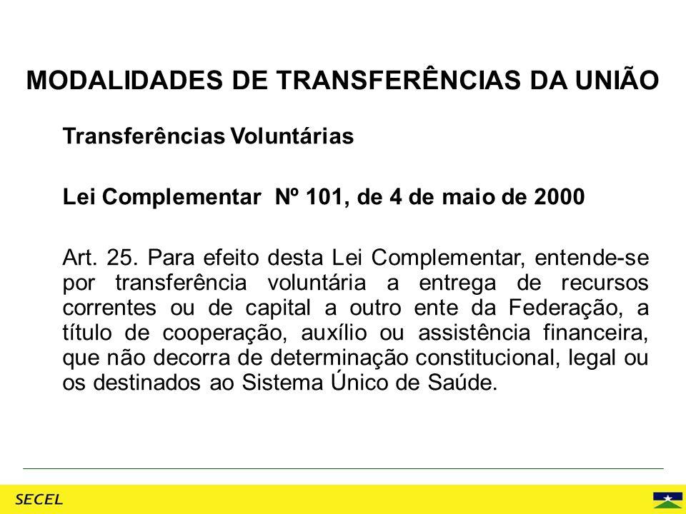 MODALIDADES DE TRANSFERÊNCIAS DA UNIÃO