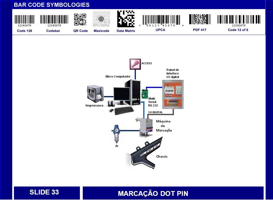 SLIDE 33 MARCAÇÃO DOT PIN