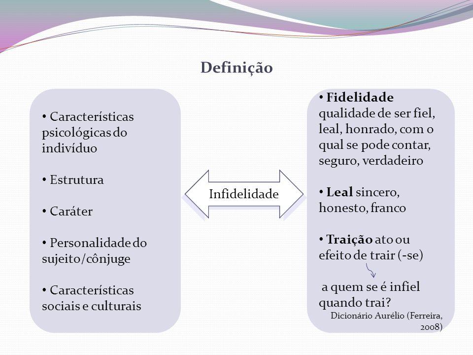 Definição Características psicológicas do indivíduo. Estrutura. Caráter. Personalidade do sujeito/cônjuge.