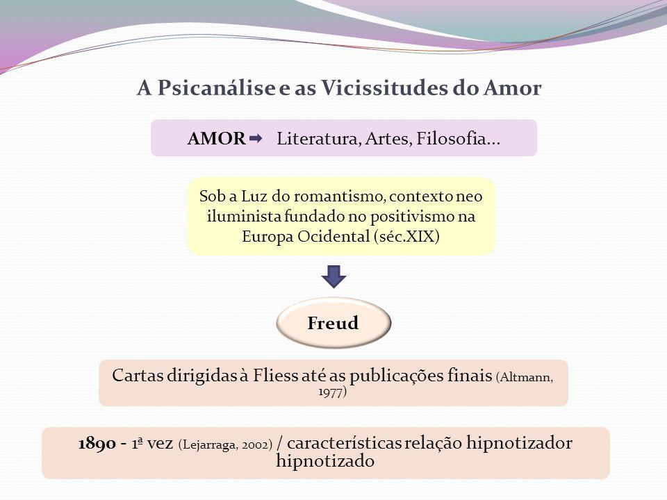A Psicanálise e as Vicissitudes do Amor