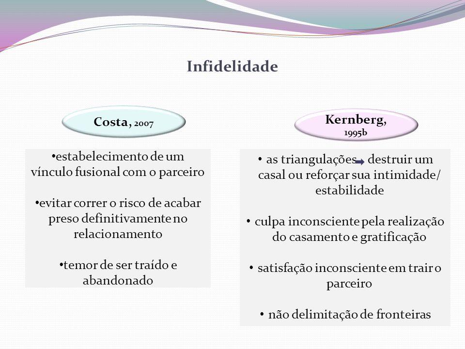 Infidelidade Costa, 2007 Kernberg, 1995b