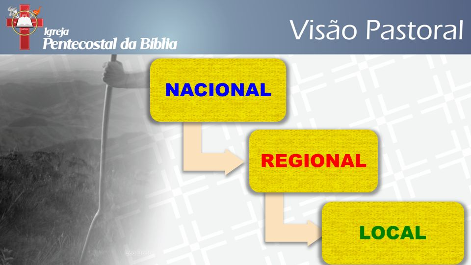 NACIONAL REGIONAL LOCAL