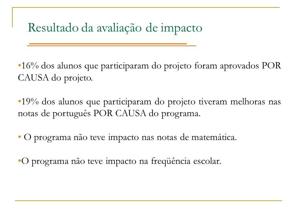 Resultado da avaliação de impacto