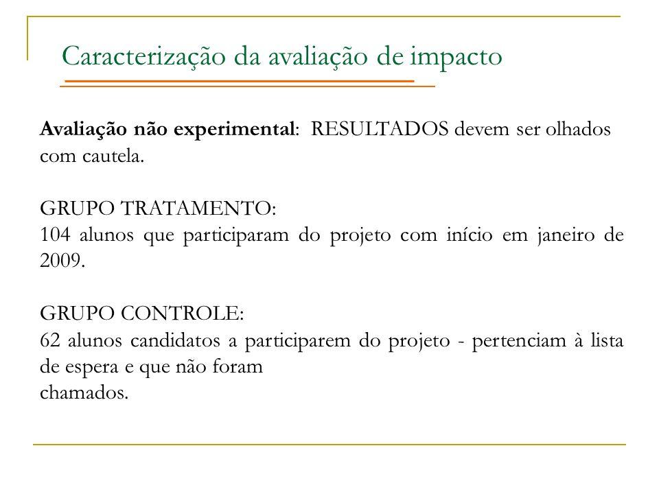 Caracterização da avaliação de impacto