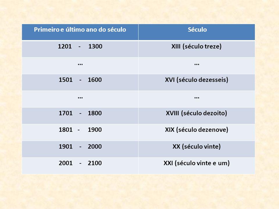 Primeiro e último ano do século Século 1201 - 1300 XIII (século treze)