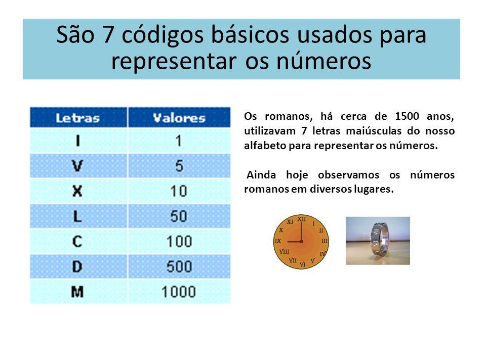 São 7 códigos básicos usados para representar os números