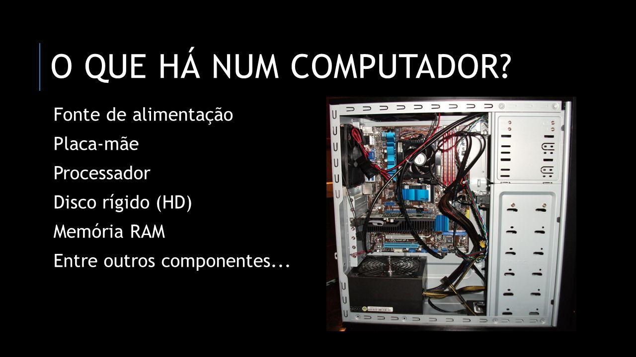 O que há num computador Fonte de alimentação Placa-mãe Processador