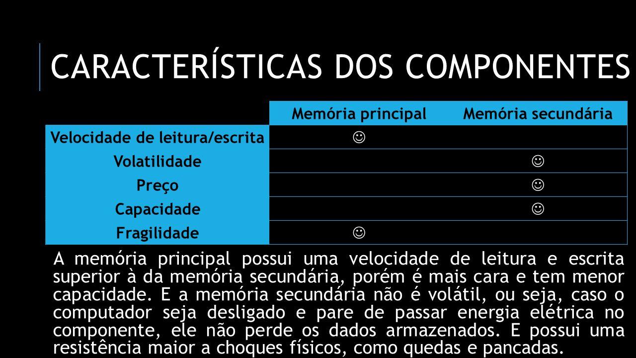 Características dos componentes