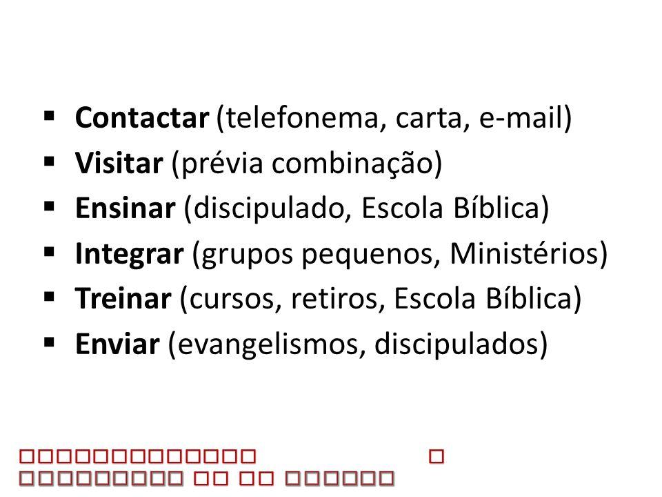 Contactar (telefonema, carta, e-mail) Visitar (prévia combinação)