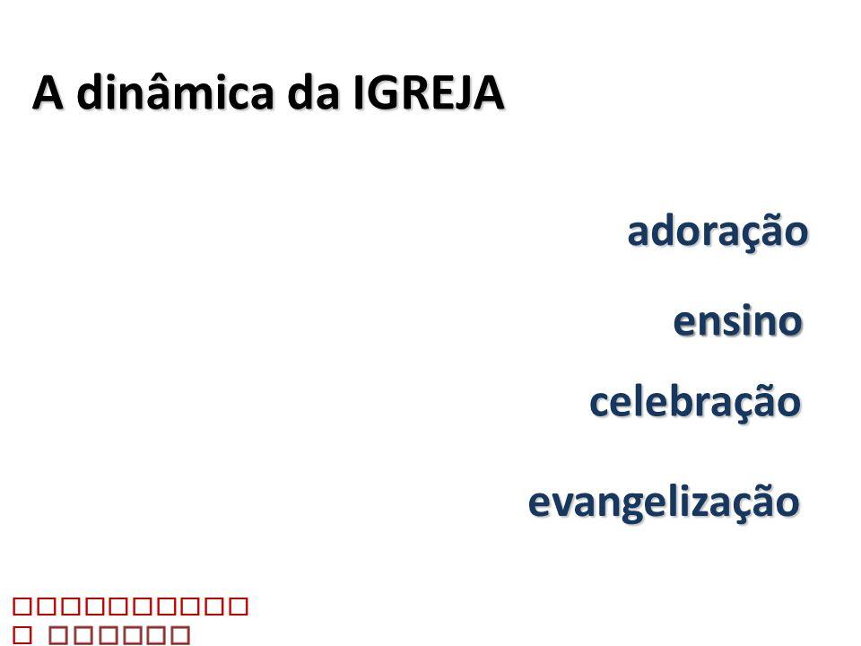 A dinâmica da IGREJA adoração ensino celebração evangelização