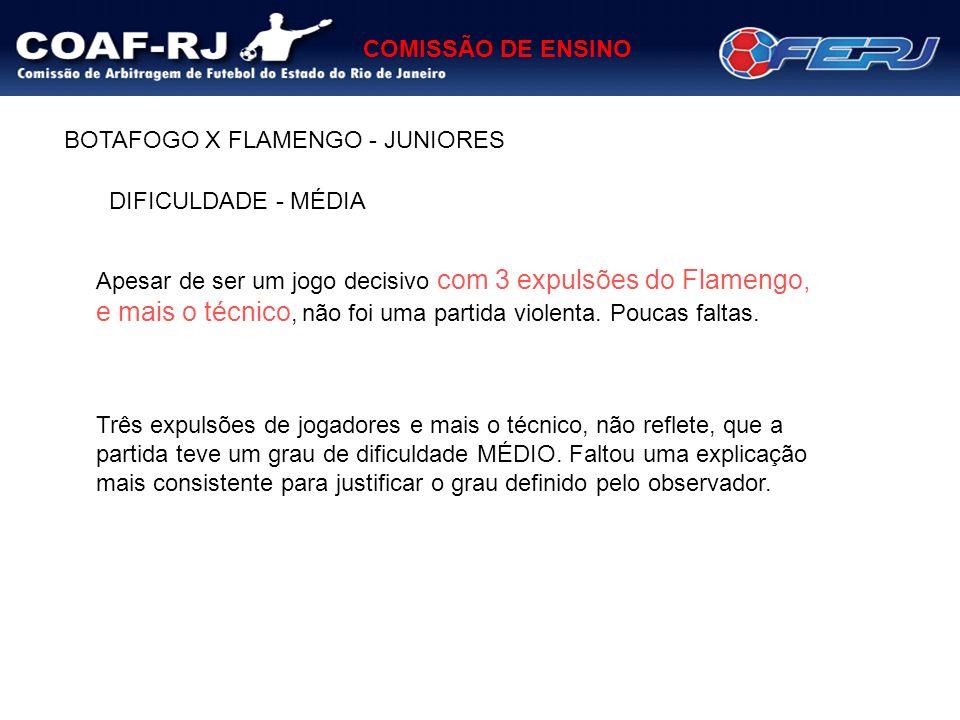 BOTAFOGO X FLAMENGO - JUNIORES
