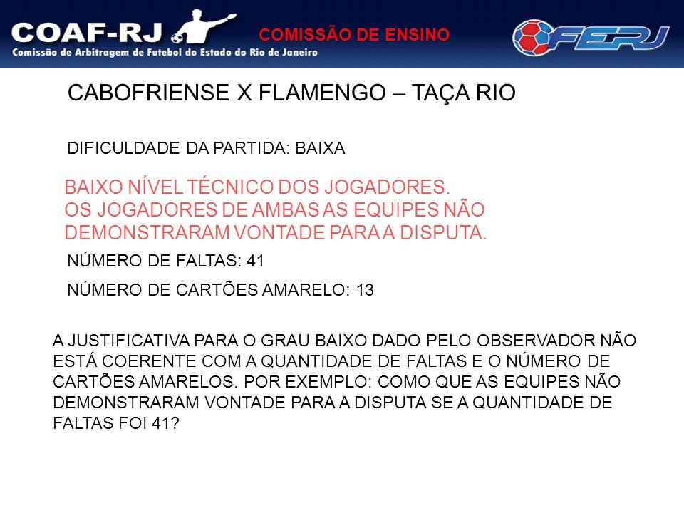 CABOFRIENSE X FLAMENGO – TAÇA RIO