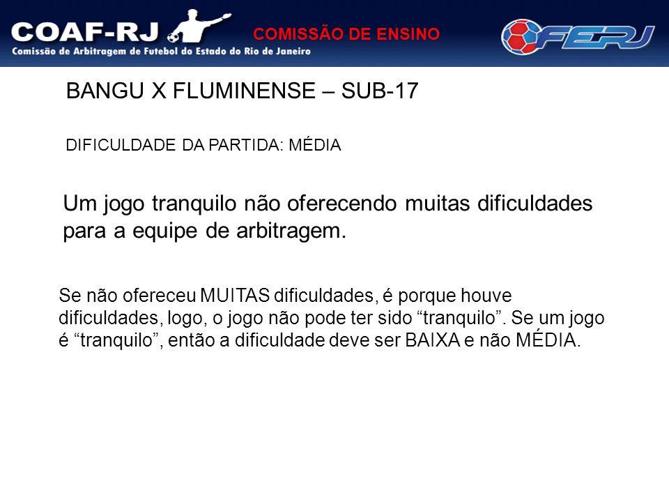 BANGU X FLUMINENSE – SUB-17