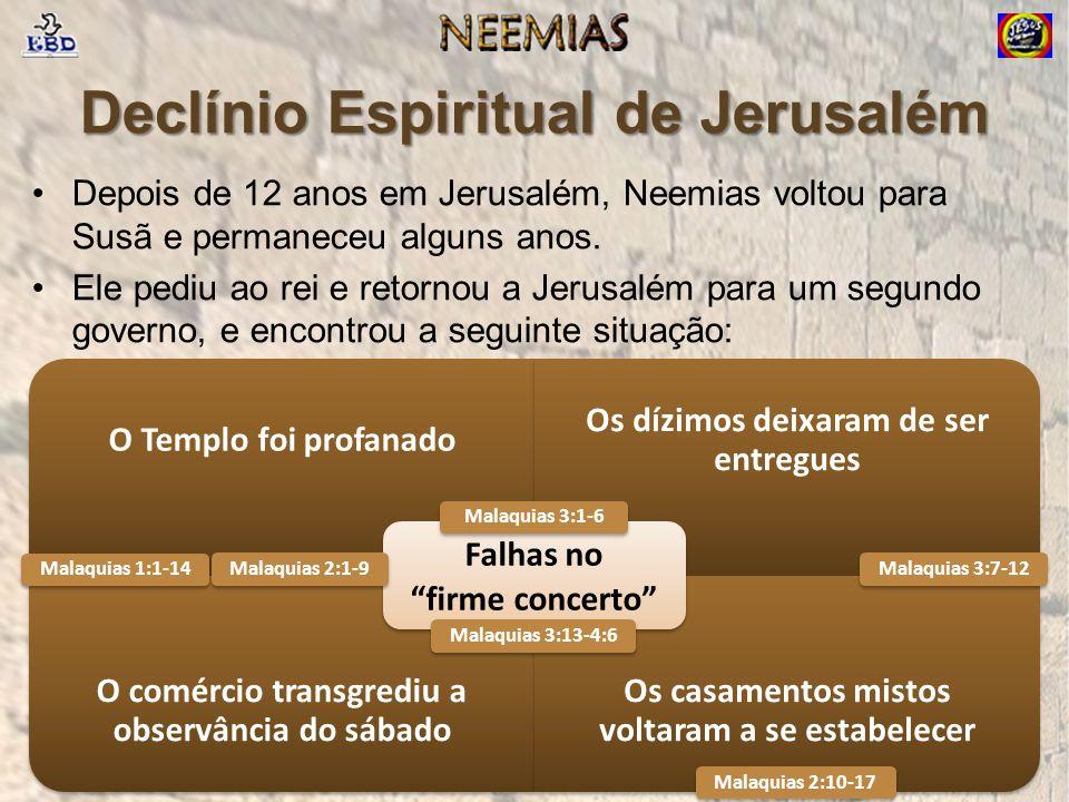 Declínio Espiritual de Jerusalém