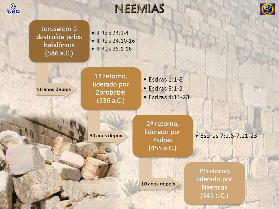 Jerusalém é destruída pelos babilônios (586 a.C.)