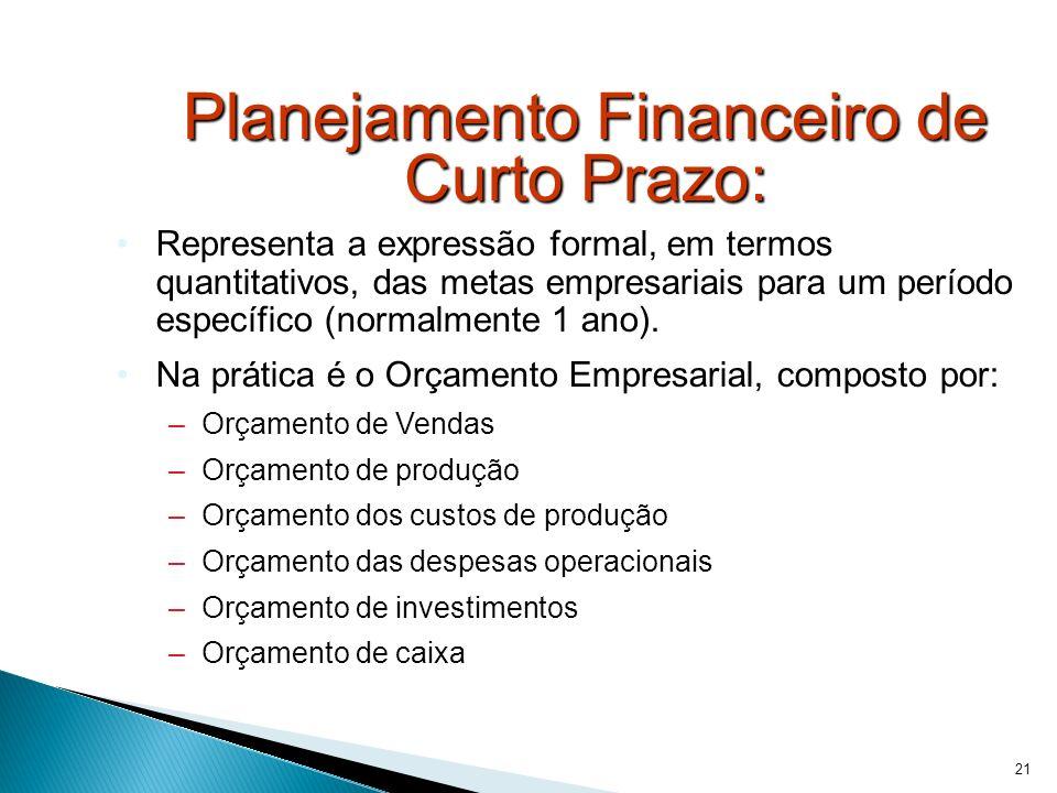 Planejamento Financeiro de Curto Prazo: