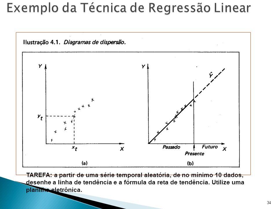 Exemplo da Técnica de Regressão Linear