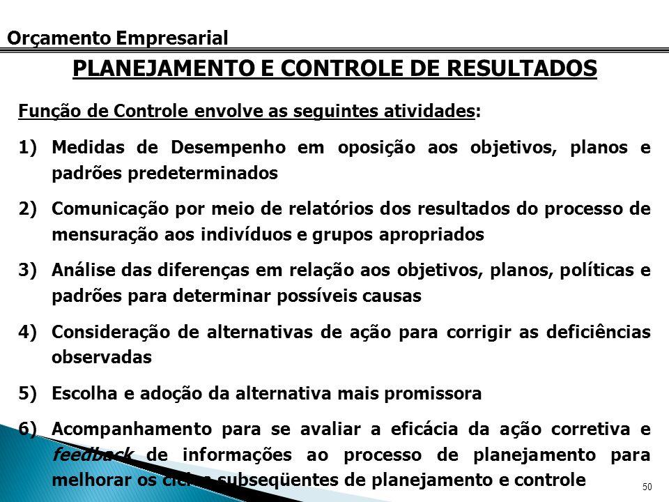 PLANEJAMENTO E CONTROLE DE RESULTADOS