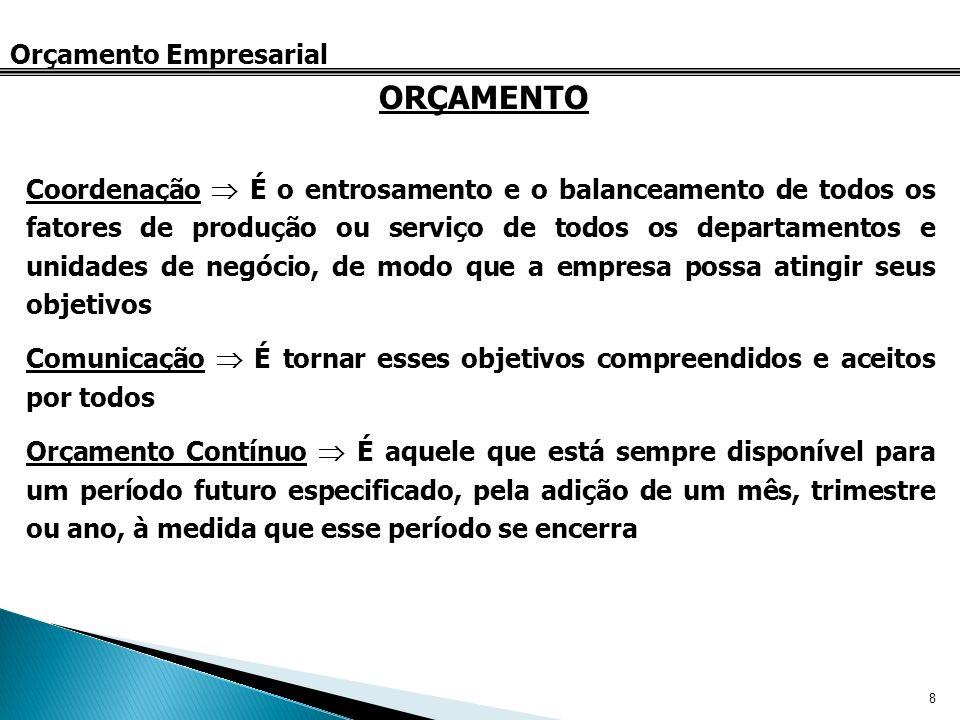 ORÇAMENTO Orçamento Empresarial