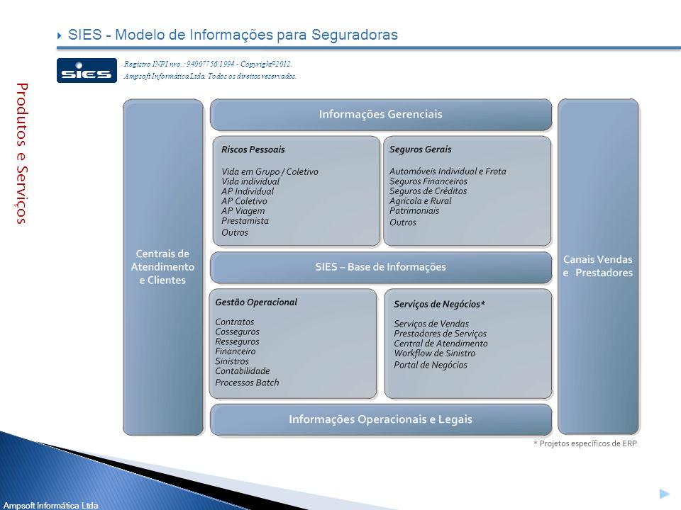 SIES – Modelo de Informações para Seguradoras