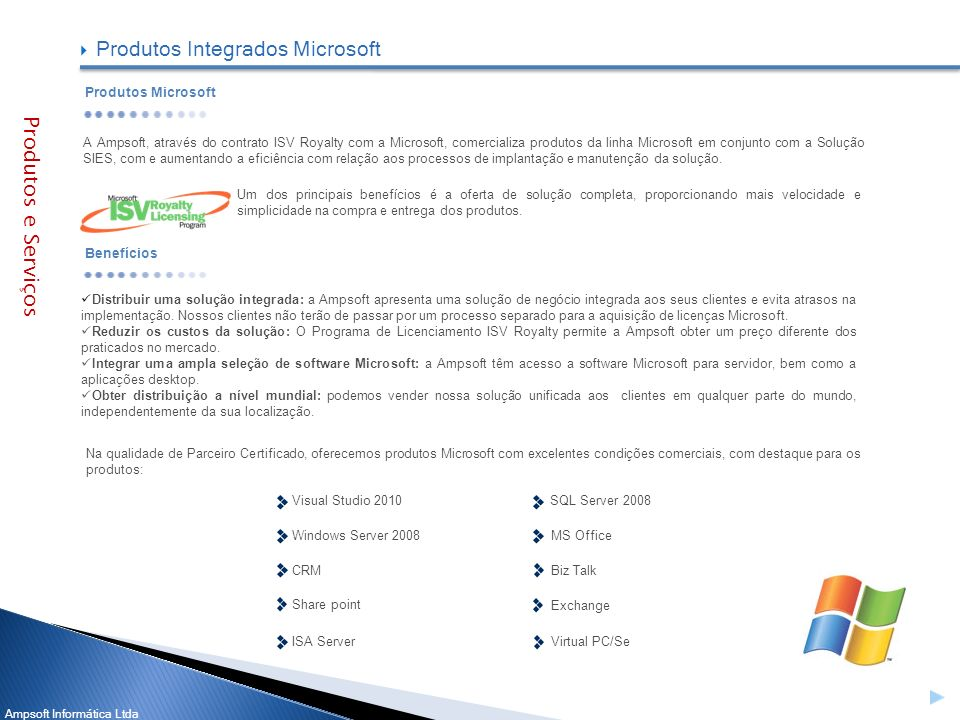 Produtos Integrados Microsoft