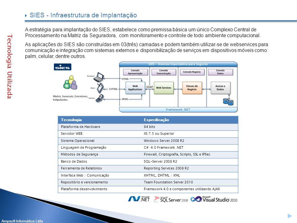 SIES - Infraestrutura de Implantação