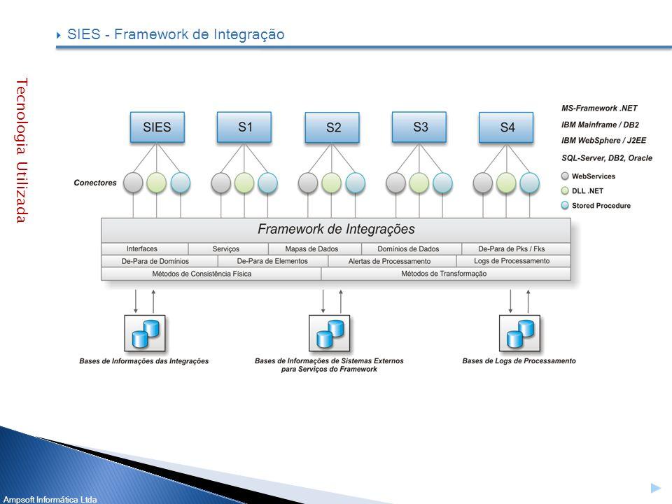 SIES - Framework de Integração