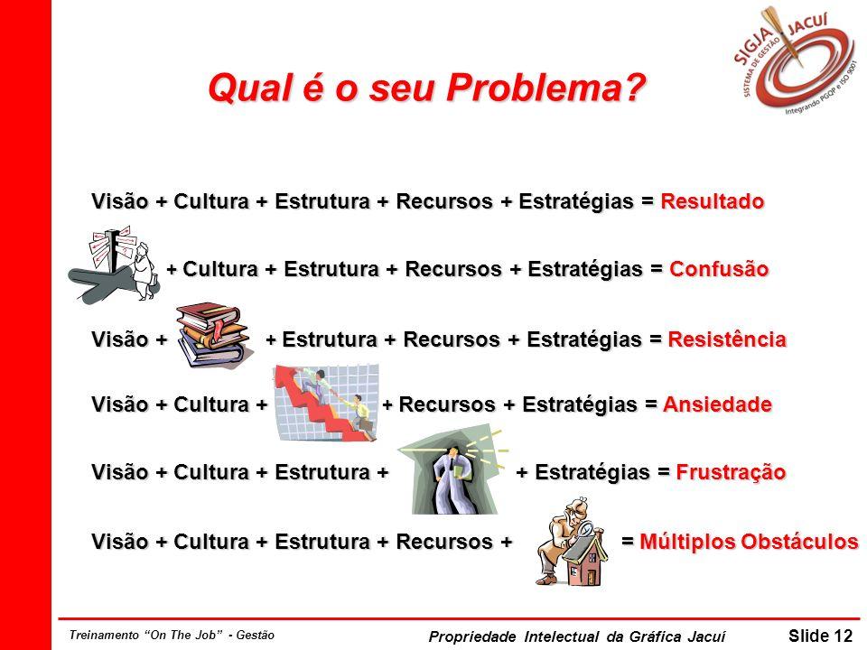 Qual é o seu Problema Visão + Cultura + Estrutura + Recursos + Estratégias = Resultado. + Cultura + Estrutura + Recursos + Estratégias = Confusão.