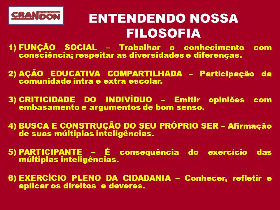 ENTENDENDO NOSSA FILOSOFIA
