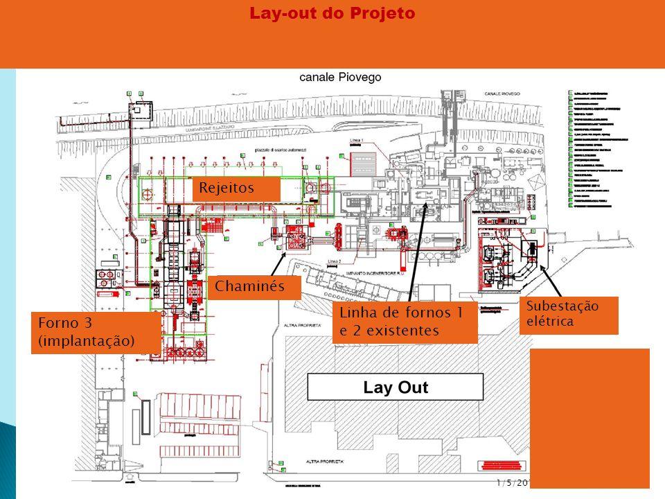 Lay-out do Projeto Rejeitos Chaminés Linha de fornos 1 e 2 existentes