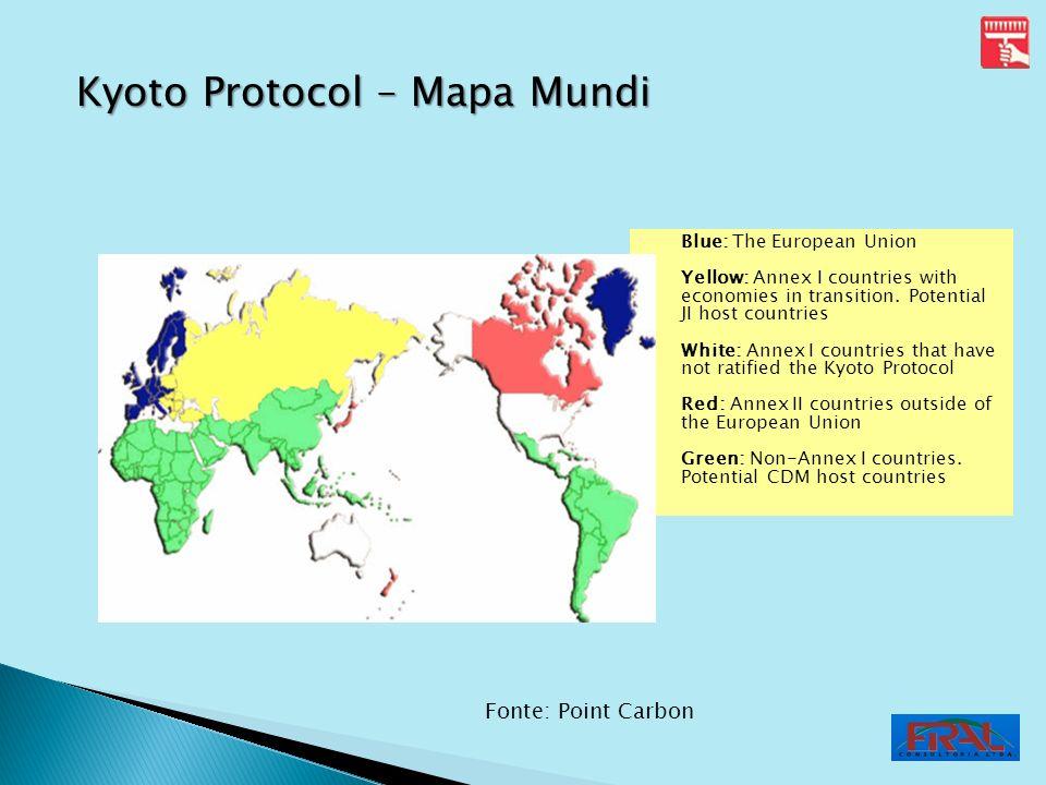 Kyoto Protocol – Mapa Mundi