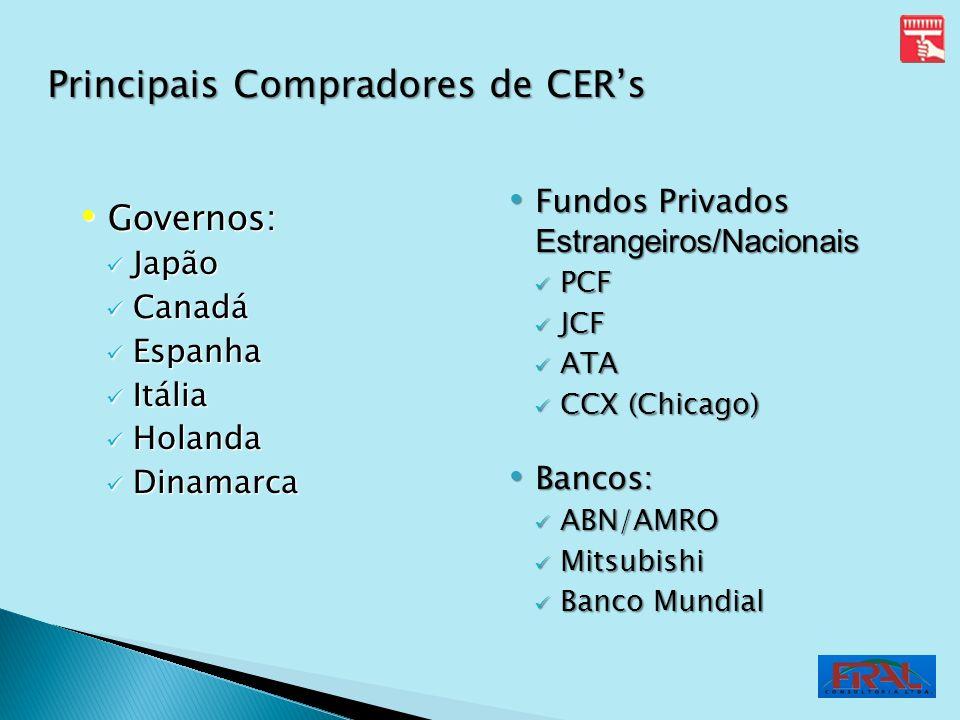 Principais Compradores de CER's