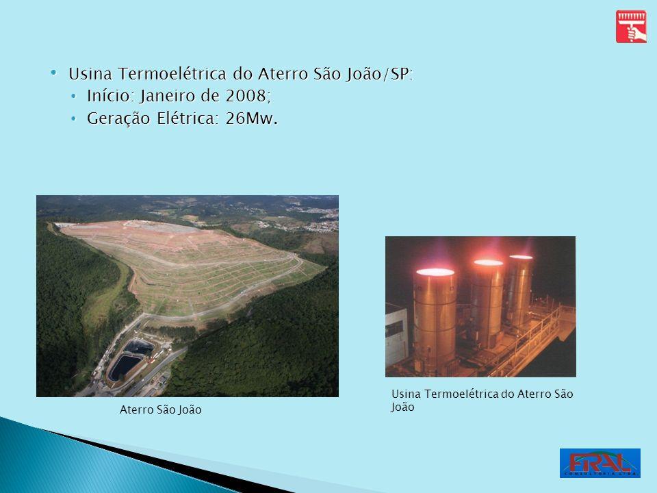 Usina Termoelétrica do Aterro São João/SP: Início: Janeiro de 2008;
