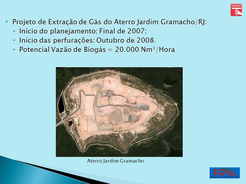 Projeto de Extração de Gás do Aterro Jardim Gramacho/RJ: