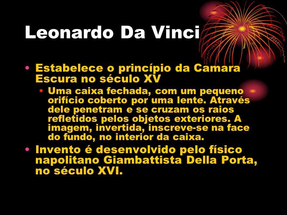 Leonardo Da Vinci Estabelece o princípio da Camara Escura no século XV