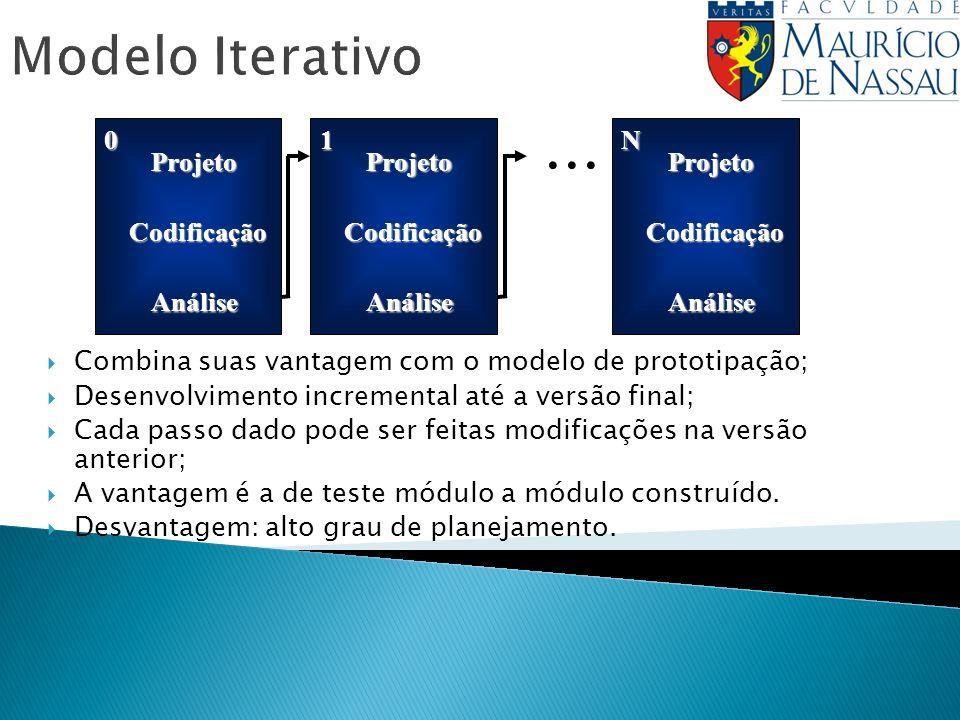 Modelo Iterativo • • • Análise Projeto Codificação 1 N