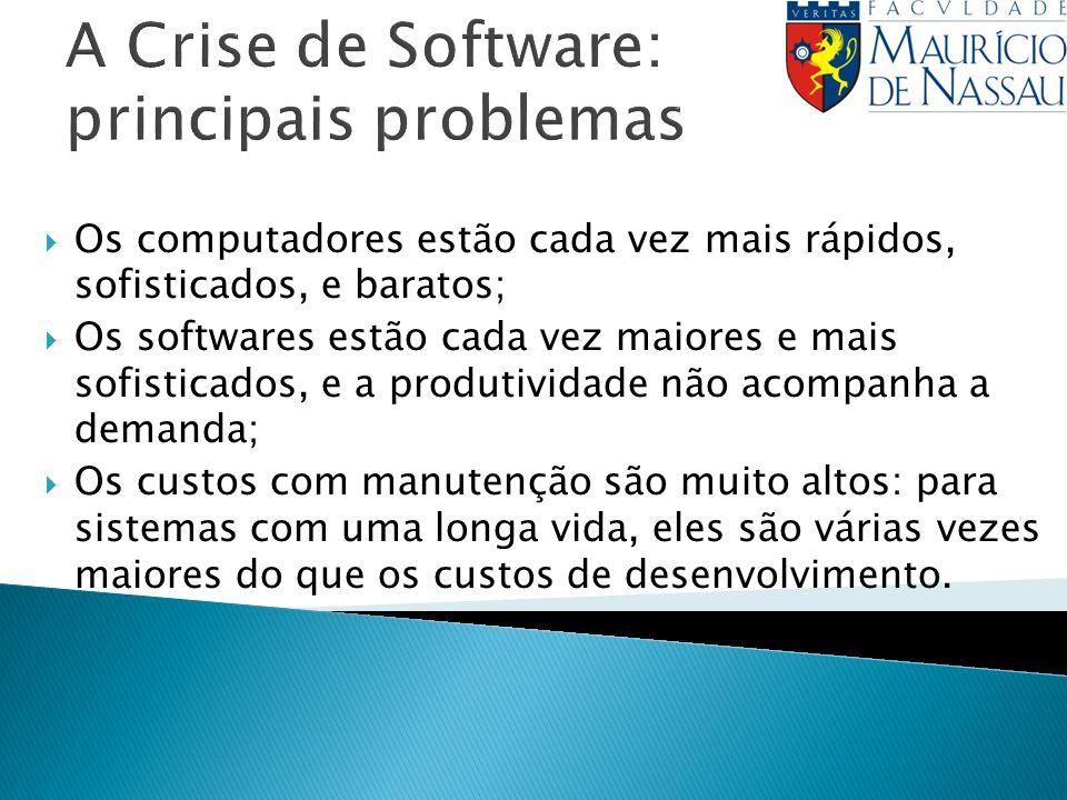 A Crise de Software: principais problemas