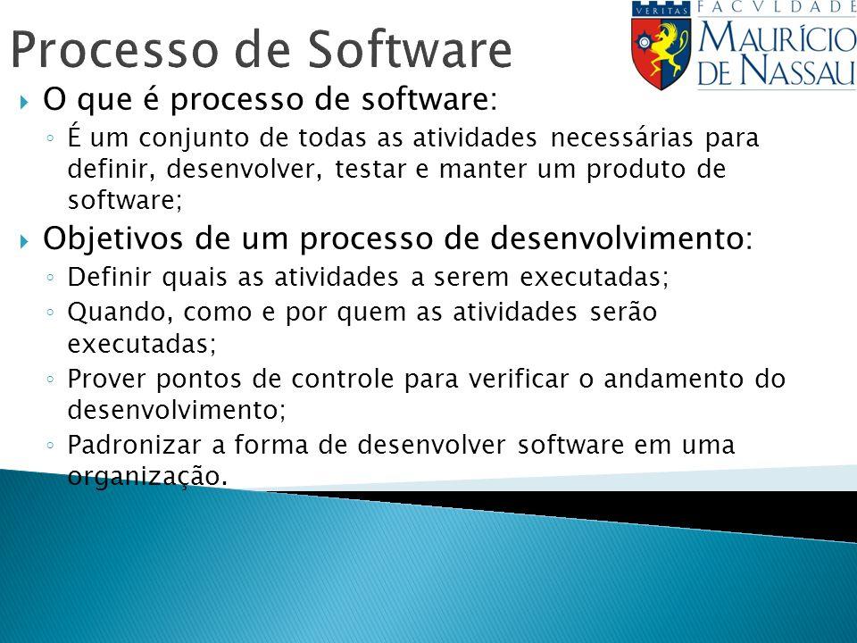 Processo de Software O que é processo de software: