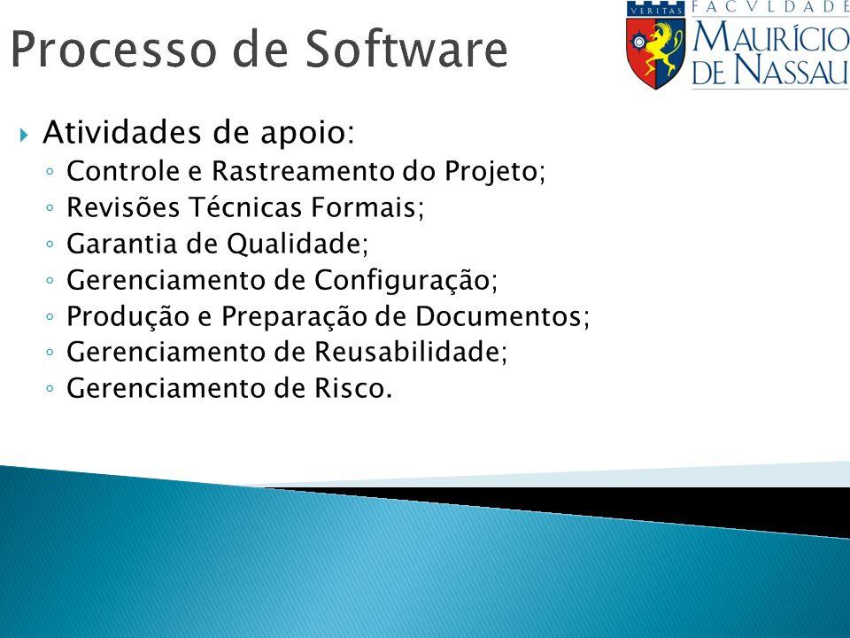 Processo de Software Atividades de apoio:
