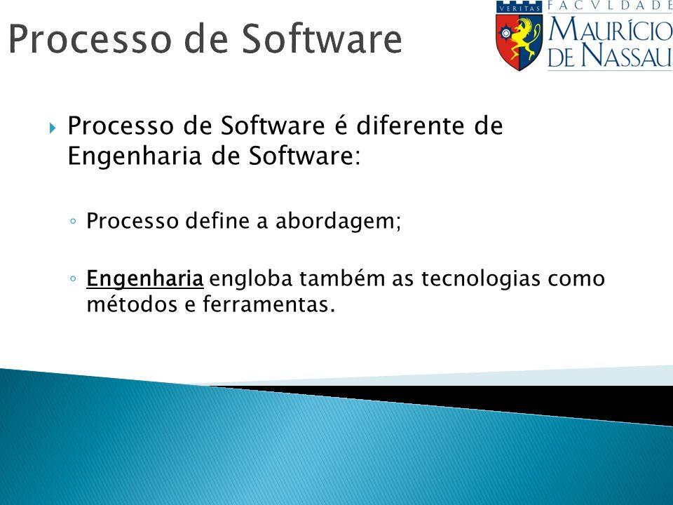 Processo de Software Processo de Software é diferente de Engenharia de Software: Processo define a abordagem;