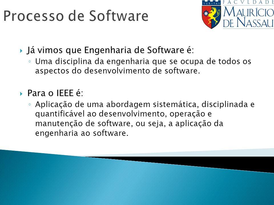 Processo de Software Já vimos que Engenharia de Software é: