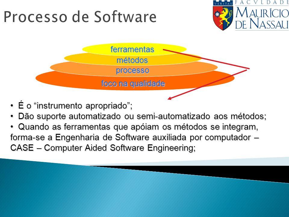 Processo de Software É o instrumento apropriado ;