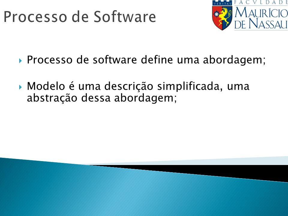 Processo de Software Processo de software define uma abordagem;