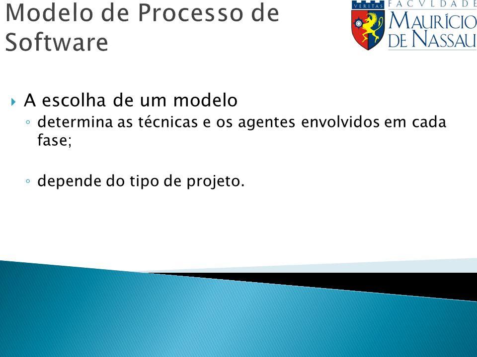 Modelo de Processo de Software