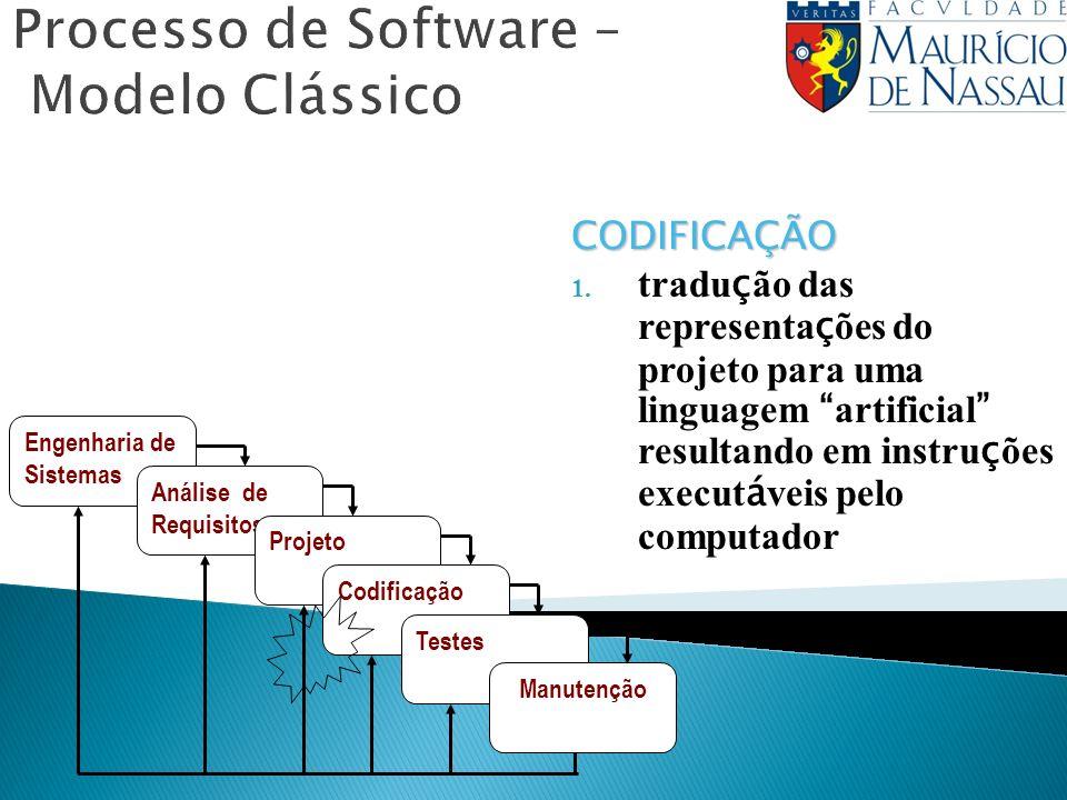 Processo de Software – Modelo Clássico