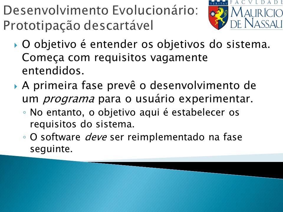 Desenvolvimento Evolucionário: Prototipação descartável