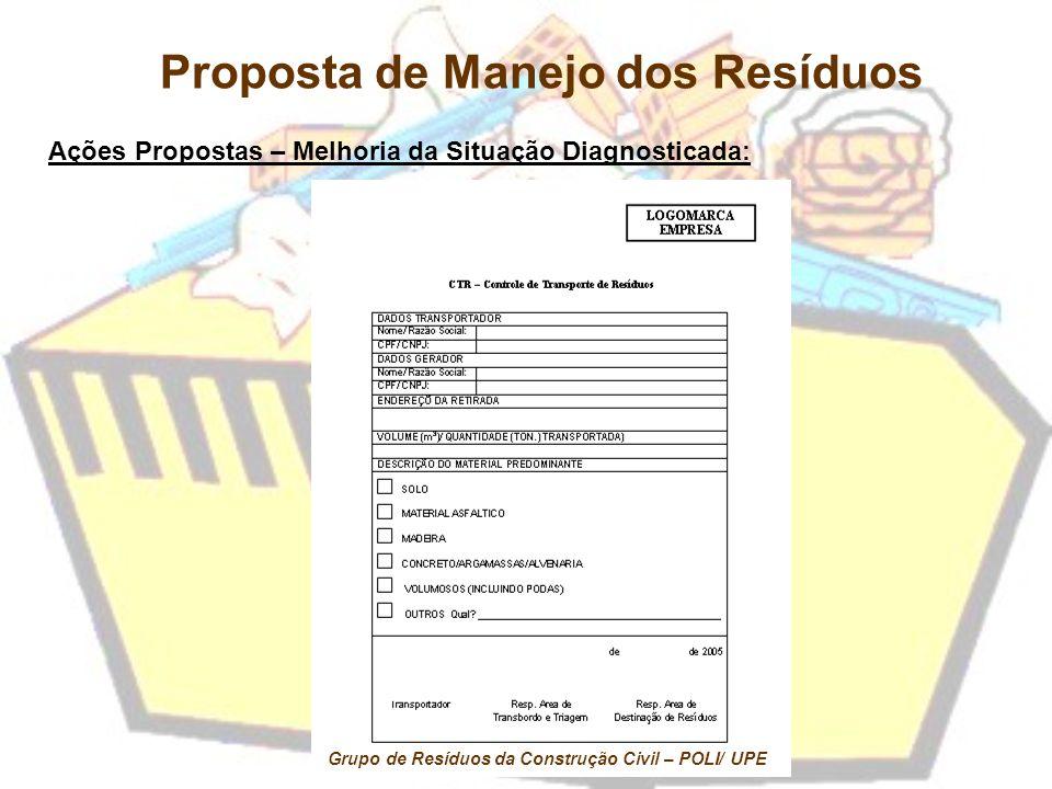 Grupo de Resíduos da Construção Civil – POLI/ UPE
