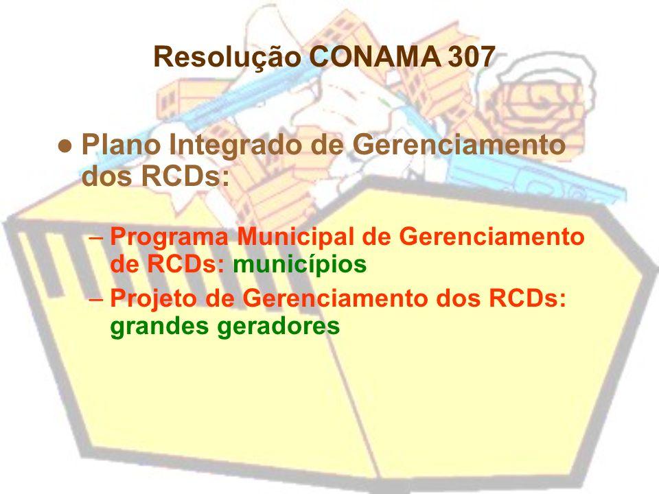 Plano Integrado de Gerenciamento dos RCDs: